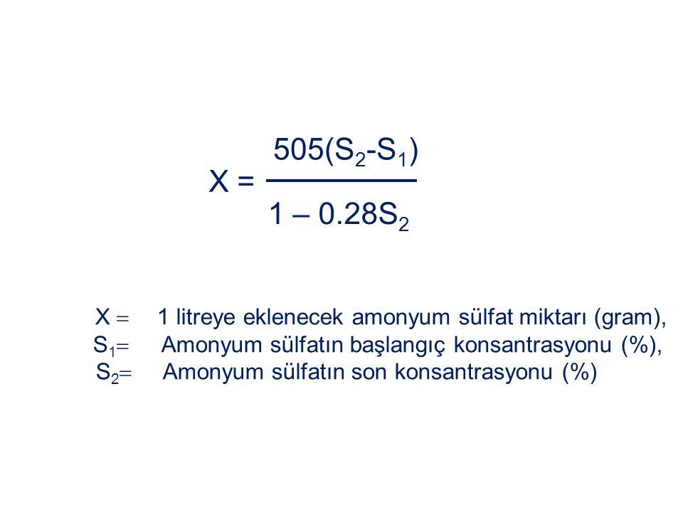 X = 505(S2-S1) 1 – 0.28S2. X  1 litreye eklenecek amonyum sülfat miktarı (gram), S1 Amonyum sülfatın başlangıç konsantrasyonu (%),