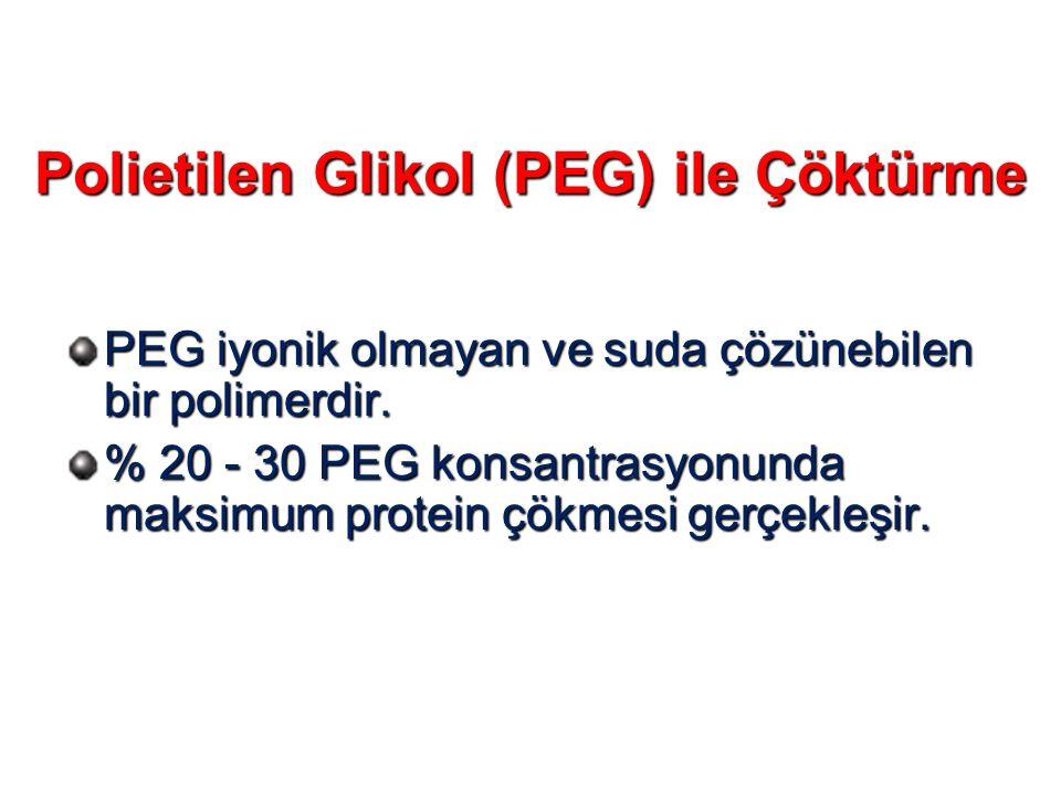 Polietilen Glikol (PEG) ile Çöktürme