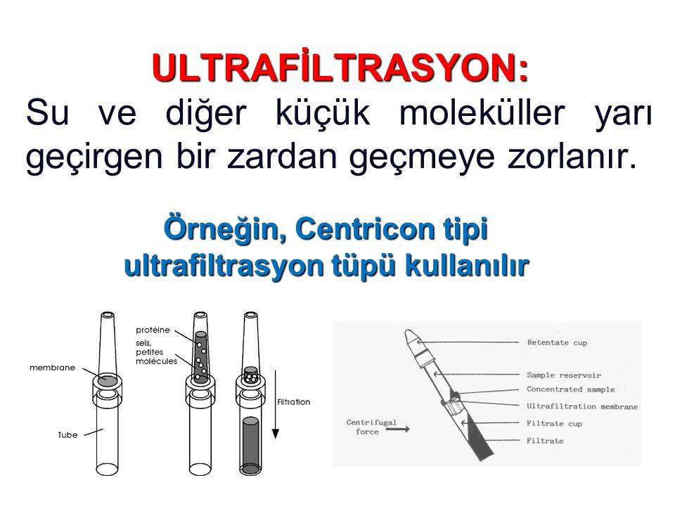 Örneğin, Centricon tipi ultrafiltrasyon tüpü kullanılır