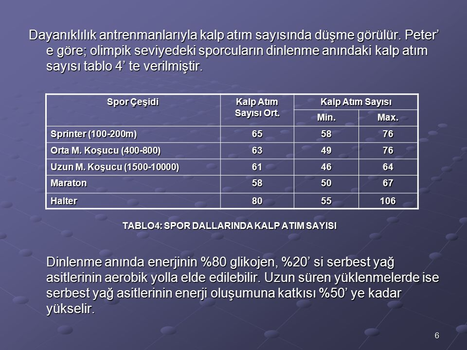 TABLO4: SPOR DALLARINDA KALP ATIM SAYISI