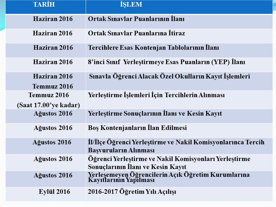 TARİH İŞLEM. Haziran 2016. Ortak Sınavlar Puanlarının İlanı. Ortak Sınavlar Puanlarına İtiraz. Tercihlere Esas Kontenjan Tablolarının İlanı.