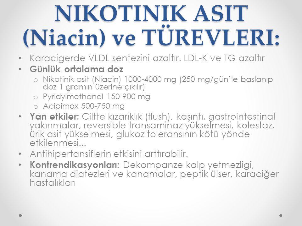 NIKOTINIK ASIT (Niacin) ve TÜREVLERI: