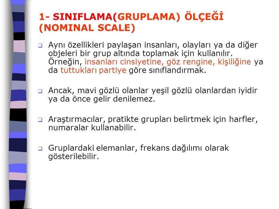 1- SINIFLAMA(GRUPLAMA) ÖLÇEĞİ (NOMINAL SCALE)