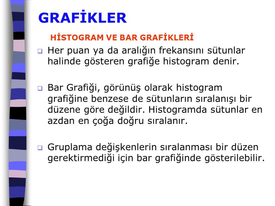 GRAFİKLER HİSTOGRAM VE BAR GRAFİKLERİ