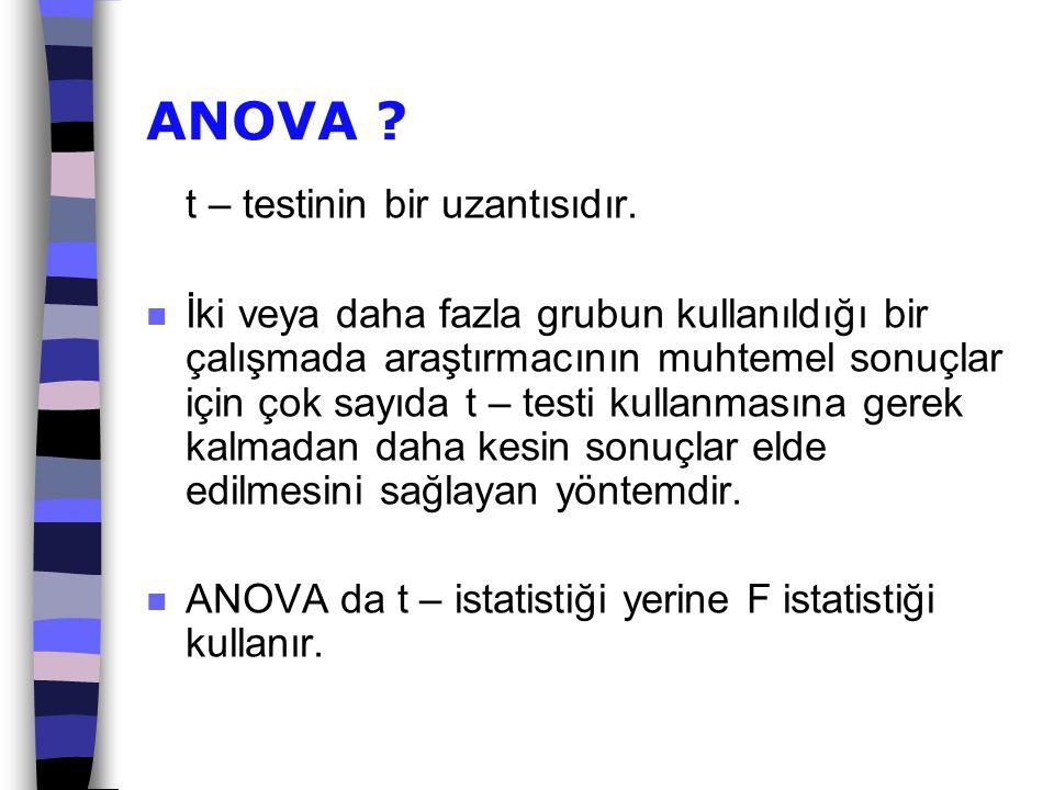 ANOVA t – testinin bir uzantısıdır.