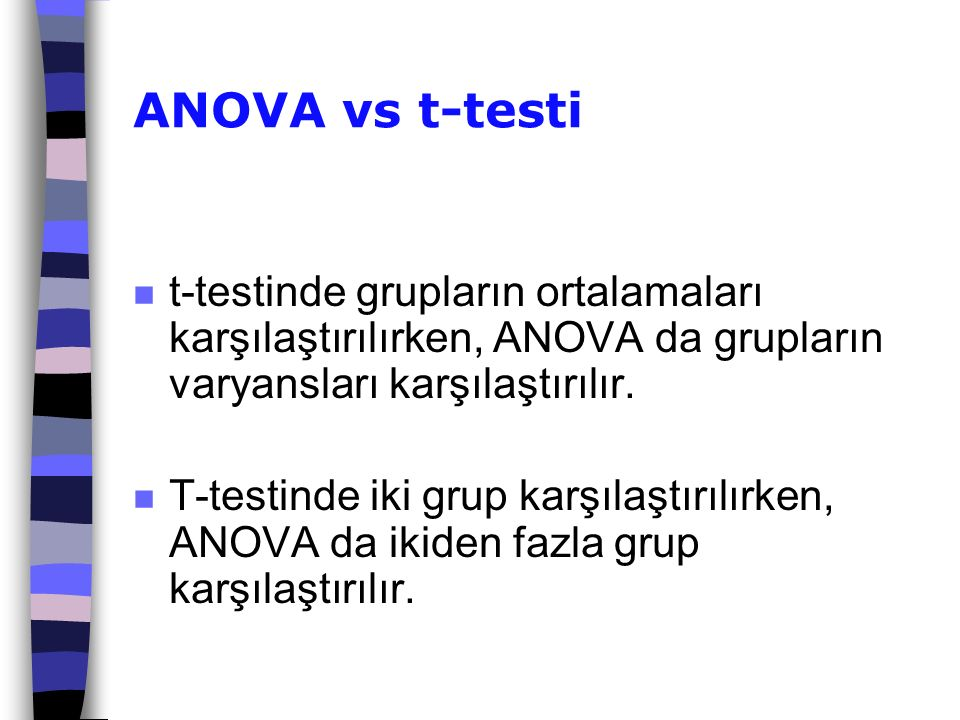 ANOVA vs t-testi t-testinde grupların ortalamaları karşılaştırılırken, ANOVA da grupların varyansları karşılaştırılır.
