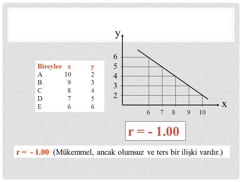 y 6. 5. 4. 3. 2. Bireyler x y. A 10 2. B 9 3. C 8 4. D 7 5. E 6 6. x. 6 7 8 9 10.