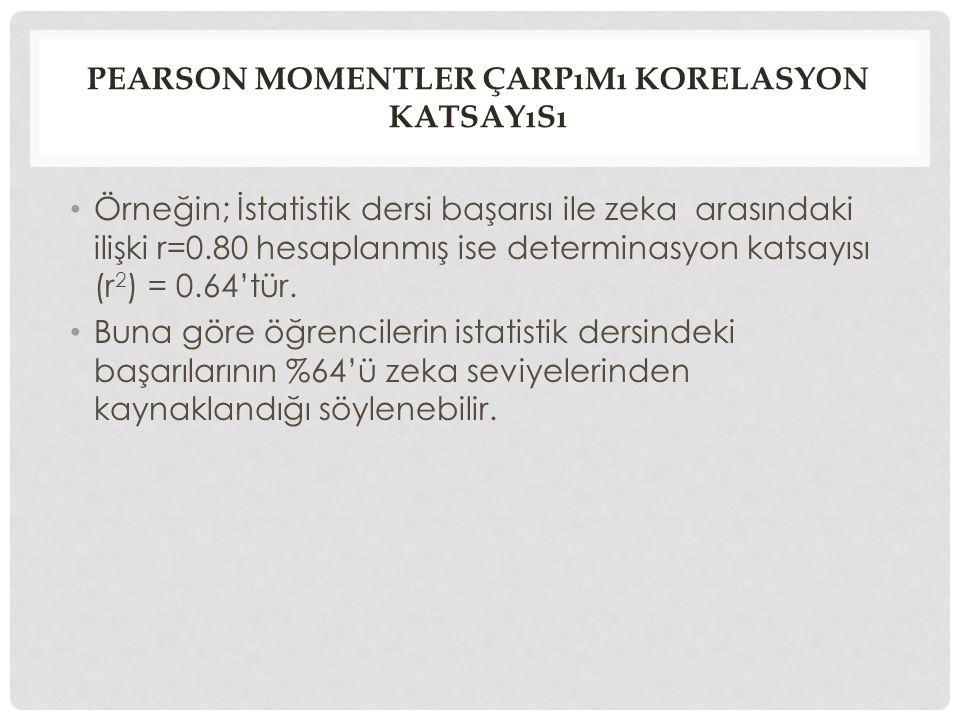 Pearson momentler çarpımı korelasyon katsayısı