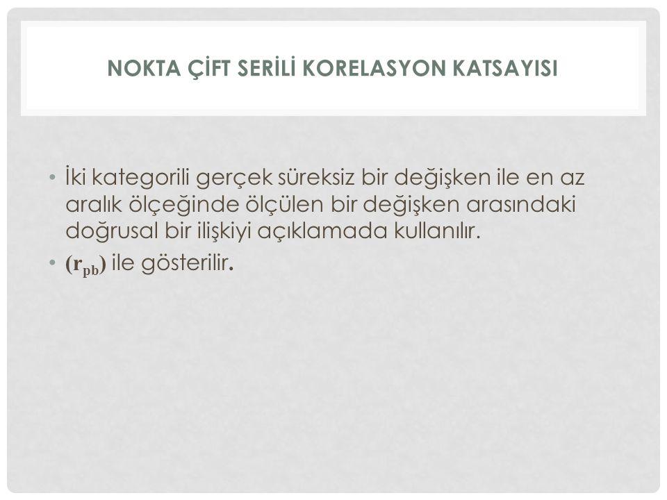 NOKTA ÇİFT SERİLİ KORELASYON KATSAYISI