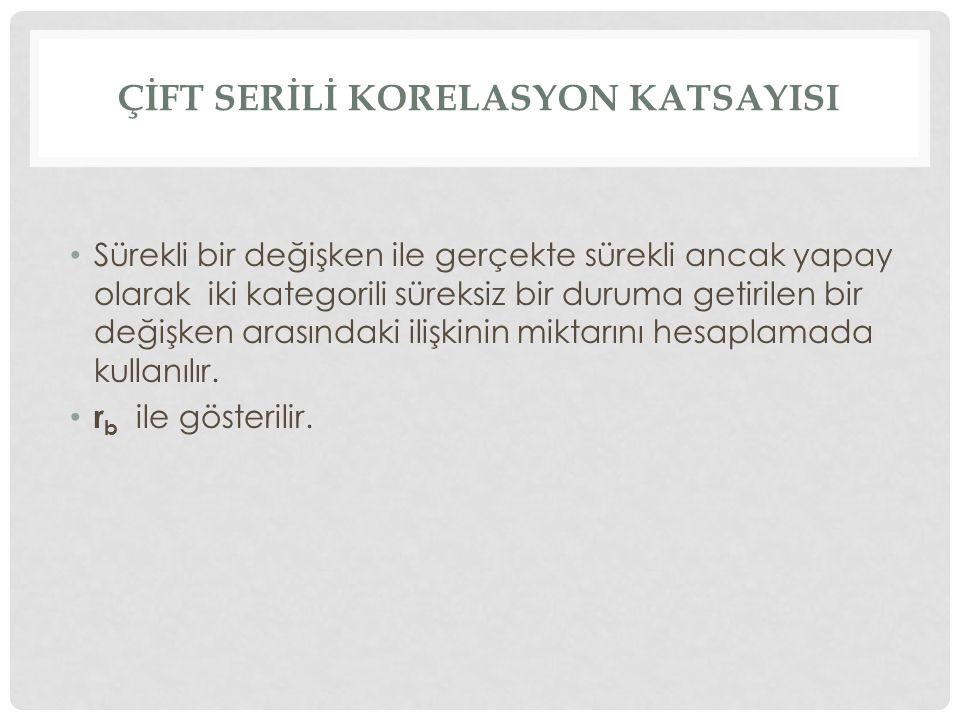 ÇİFT SERİLİ KORELASYON KATSAYISI