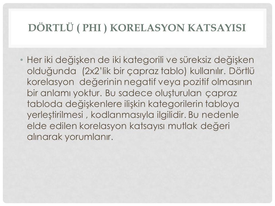 DÖRTLÜ ( Phi ) KORELASYON KATSAYISI