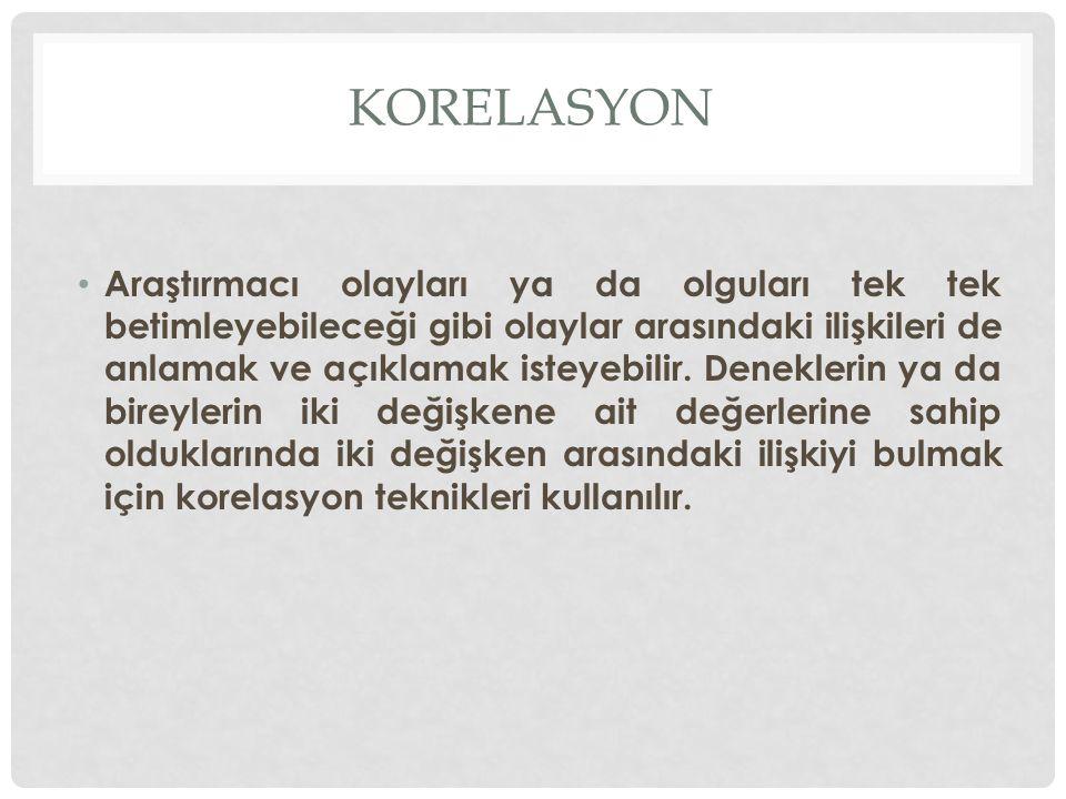KORELASYON