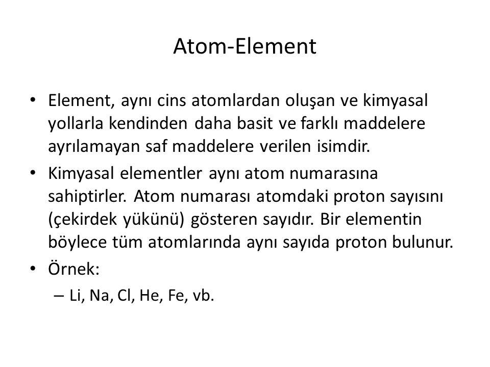 Atom-Element