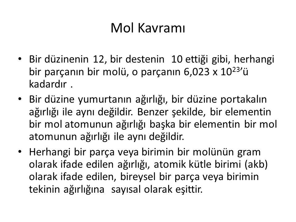 Mol Kavramı Bir düzinenin 12, bir destenin 10 ettiği gibi, herhangi bir parçanın bir molü, o parçanın 6,023 x 1023'ü kadardır .