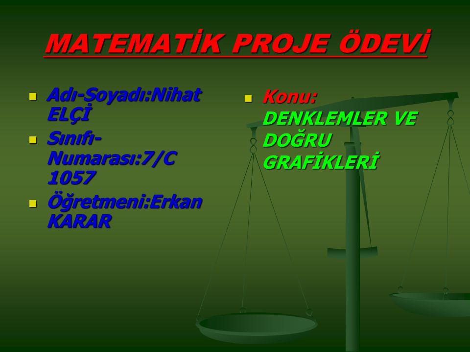 Matematik Proje ödevi Adı Soyadınihat Elçi Sınıfı Numarası7c Ppt