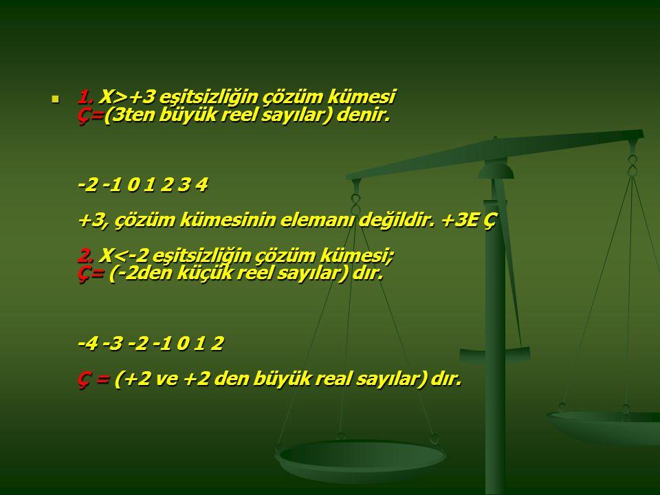 1. X>+3 eşitsizliğin çözüm kümesi Ç=(3ten büyük reel sayılar) denir
