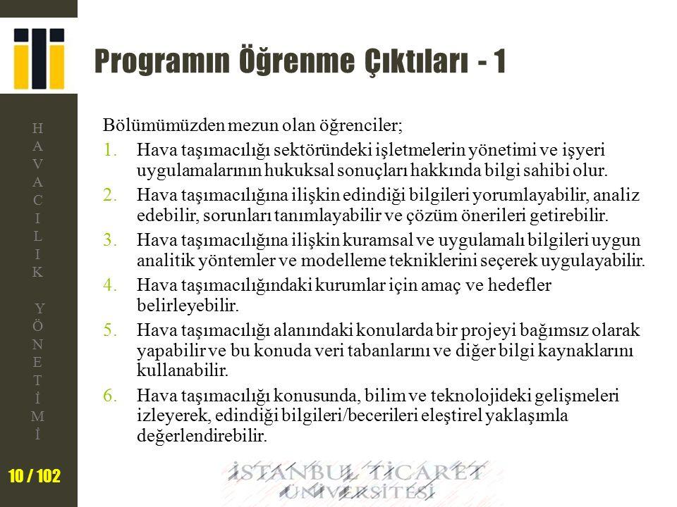 Programın Öğrenme Çıktıları - 1