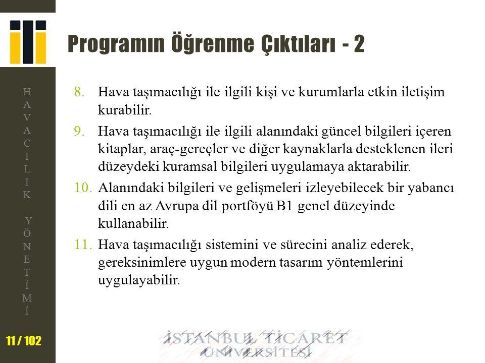 Programın Öğrenme Çıktıları - 2
