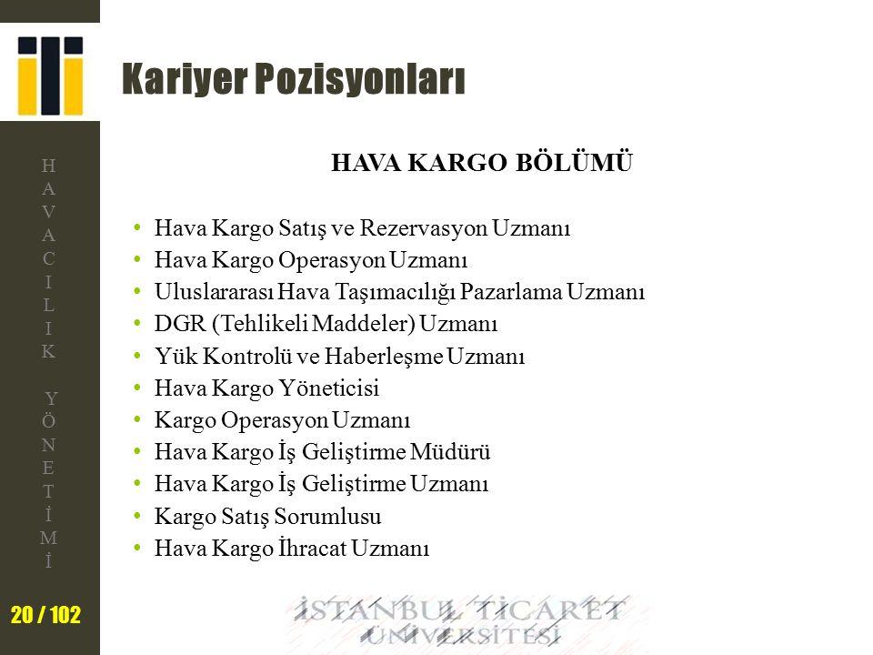 Kariyer Pozisyonları HAVA KARGO BÖLÜMÜ