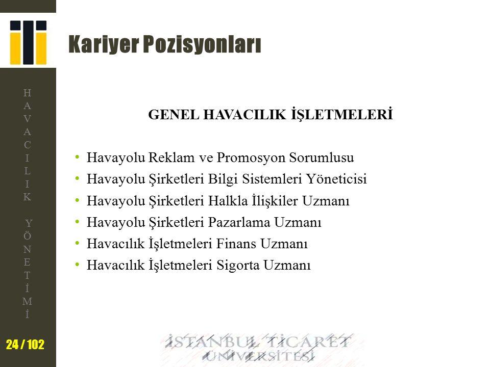 GENEL HAVACILIK İŞLETMELERİ