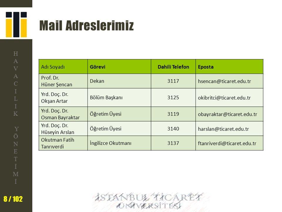 Mail Adreslerimiz Adı Soyadı Görevi Dahili Telefon Eposta