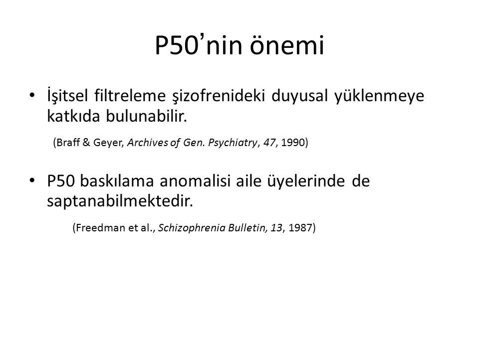 P50'nin önemi İşitsel filtreleme şizofrenideki duyusal yüklenmeye katkıda bulunabilir. (Braff & Geyer, Archives of Gen. Psychiatry, 47, 1990)