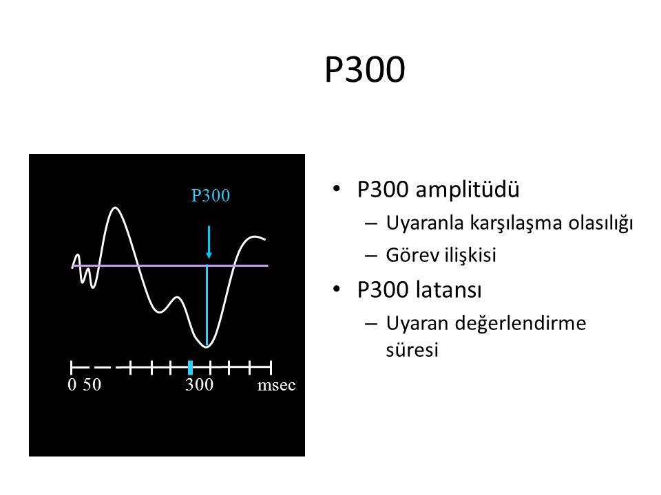 P300 P300 amplitüdü P300 latansı Uyaranla karşılaşma olasılığı