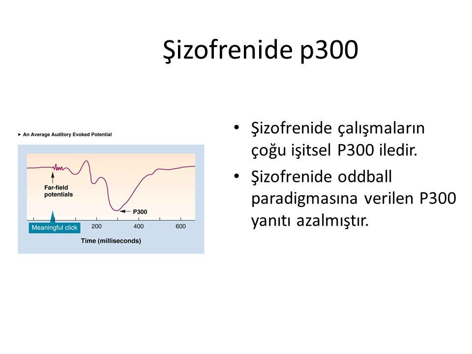 Şizofrenide p300 Şizofrenide çalışmaların çoğu işitsel P300 iledir.