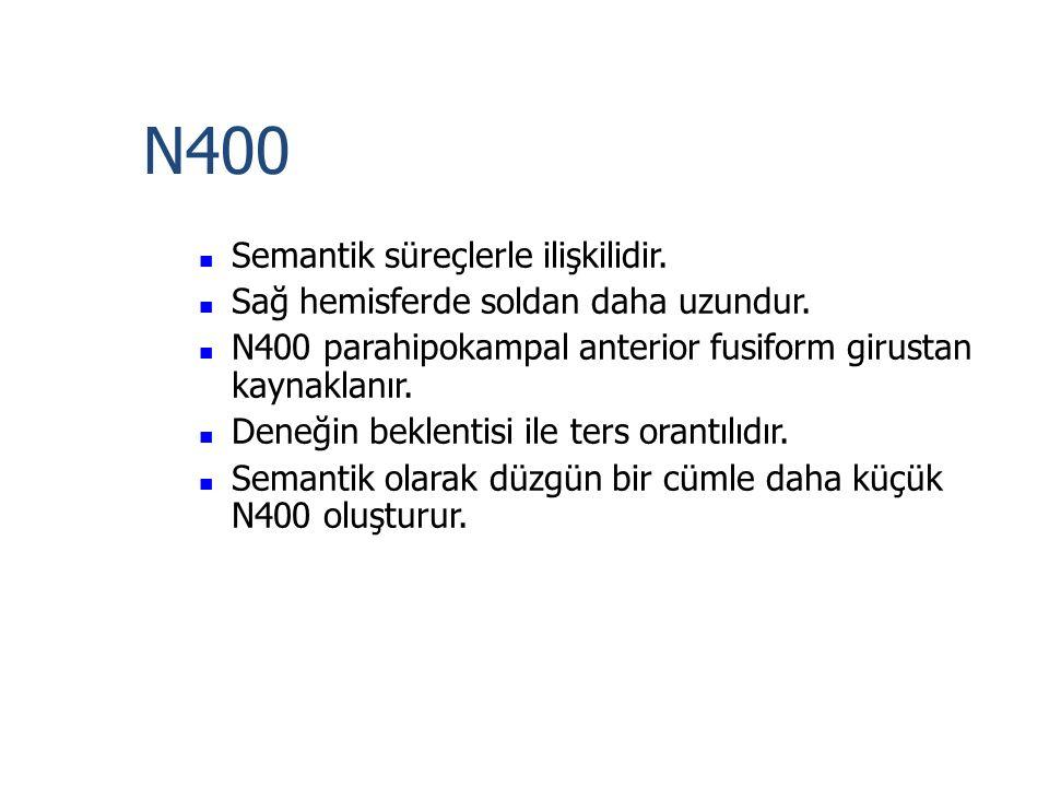 N400 Semantik süreçlerle ilişkilidir.