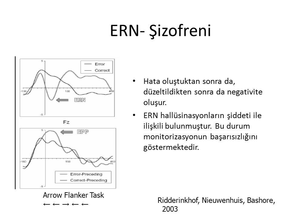 ERN- Şizofreni Hata oluştuktan sonra da, düzeltildikten sonra da negativite oluşur.