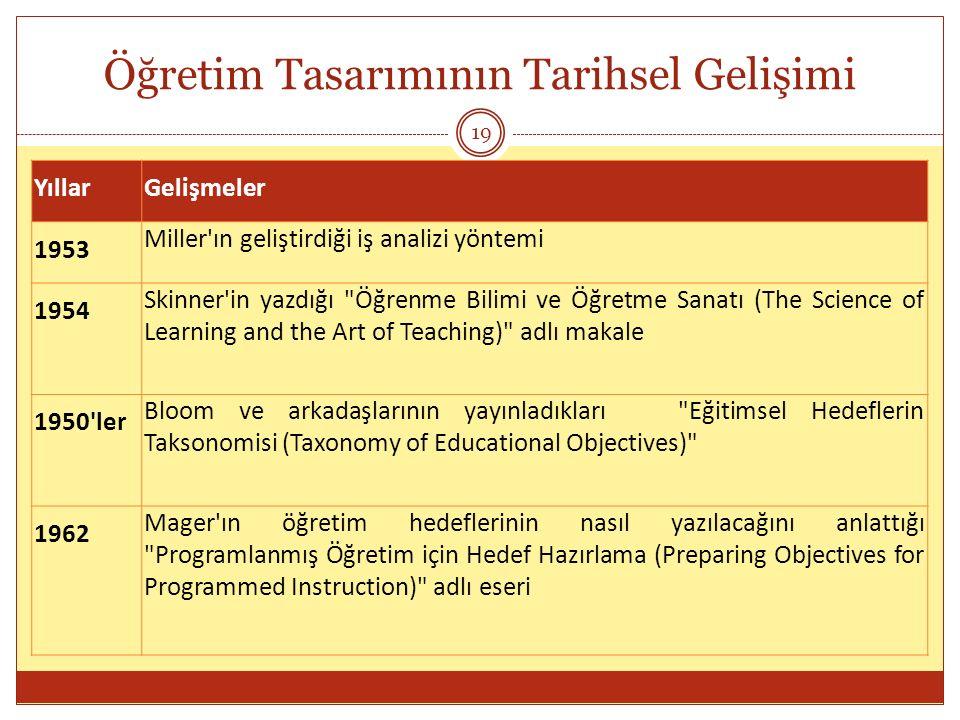 Öğretim Tasarımının Tarihsel Gelişimi
