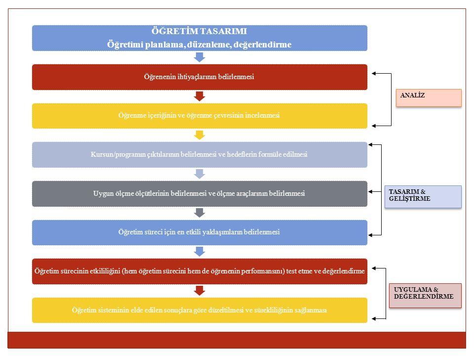Öğretimi planlama, düzenleme, değerlendirme