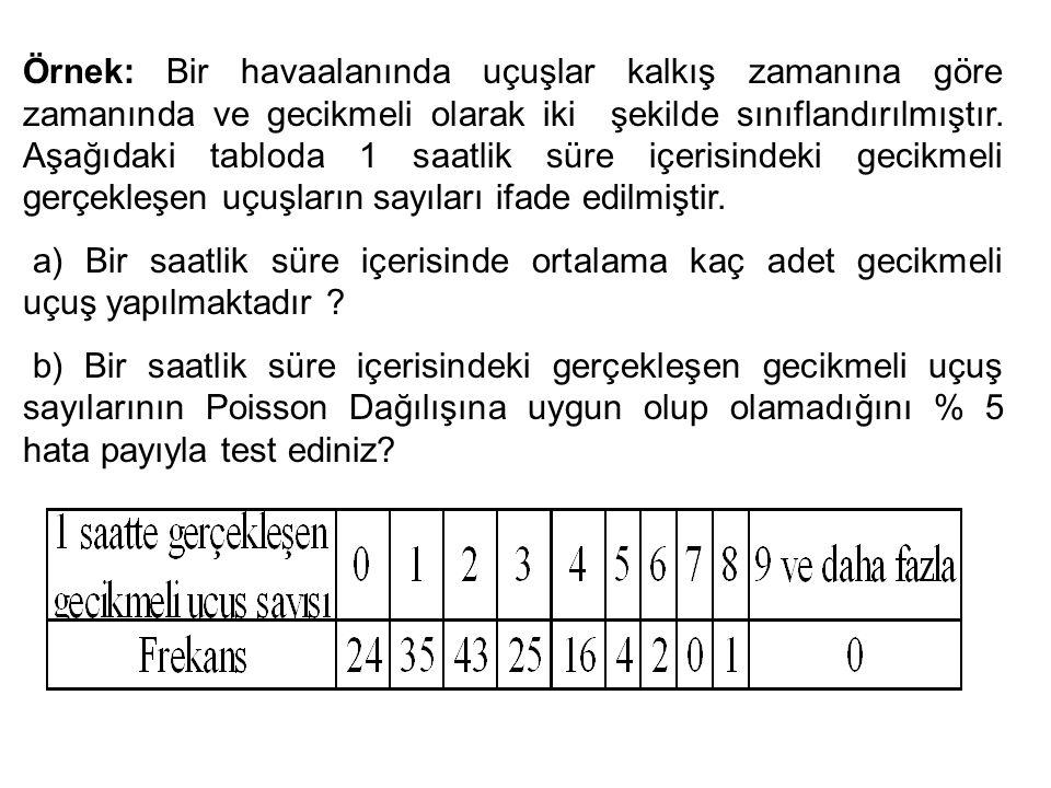 Örnek: Bir havaalanında uçuşlar kalkış zamanına göre zamanında ve gecikmeli olarak iki şekilde sınıflandırılmıştır. Aşağıdaki tabloda 1 saatlik süre içerisindeki gecikmeli gerçekleşen uçuşların sayıları ifade edilmiştir.