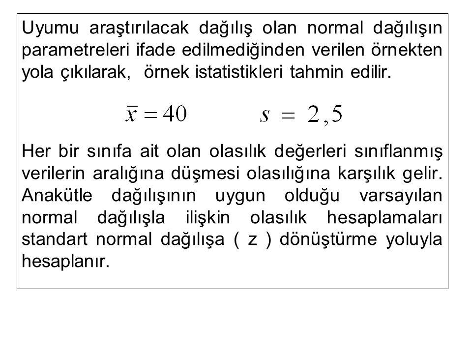 Uyumu araştırılacak dağılış olan normal dağılışın parametreleri ifade edilmediğinden verilen örnekten yola çıkılarak, örnek istatistikleri tahmin edilir.