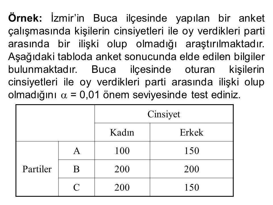 Örnek: İzmir'in Buca ilçesinde yapılan bir anket çalışmasında kişilerin cinsiyetleri ile oy verdikleri parti arasında bir ilişki olup olmadığı araştırılmaktadır. Aşağıdaki tabloda anket sonucunda elde edilen bilgiler bulunmaktadır. Buca ilçesinde oturan kişilerin cinsiyetleri ile oy verdikleri parti arasında ilişki olup olmadığını a = 0,01 önem seviyesinde test ediniz.