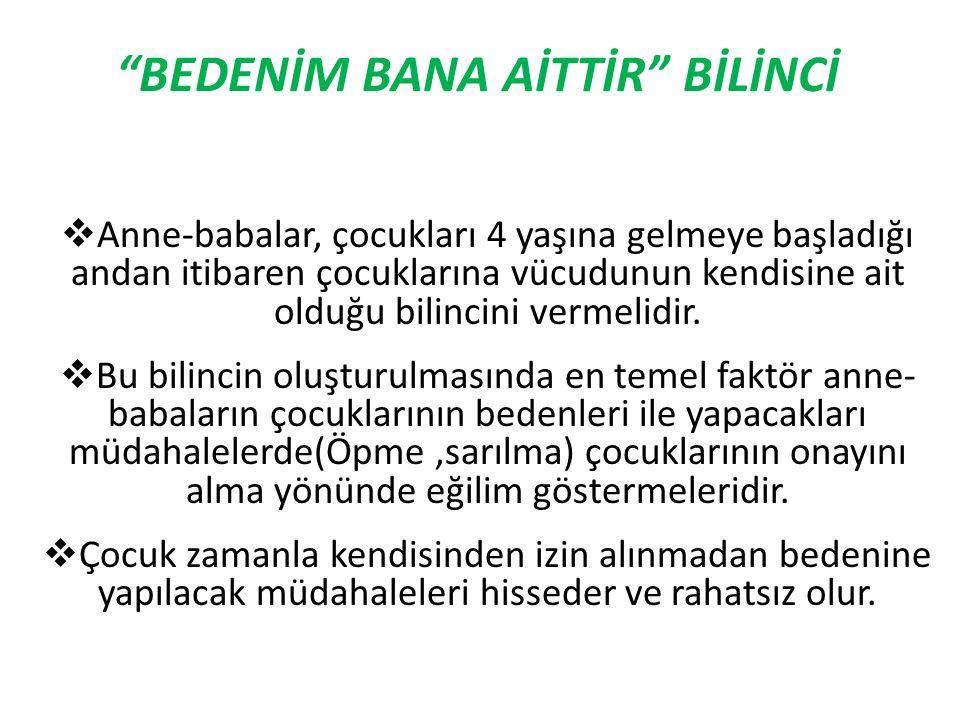 BEDENİM BANA AİTTİR BİLİNCİ