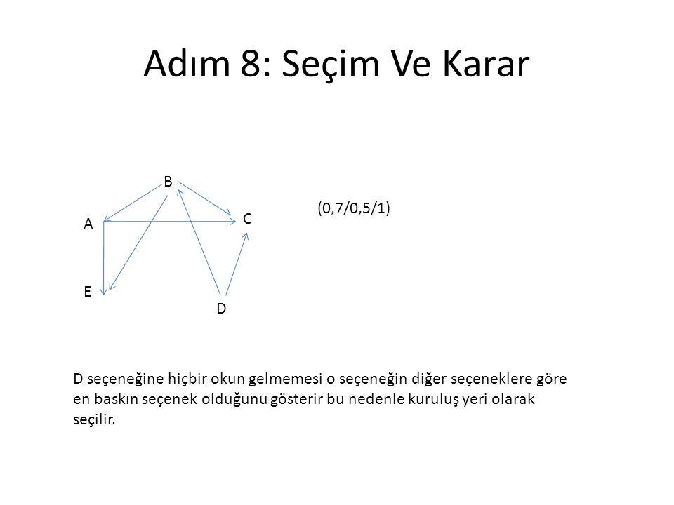 Adım 8: Seçim Ve Karar B (0,7/0,5/1) C A E D