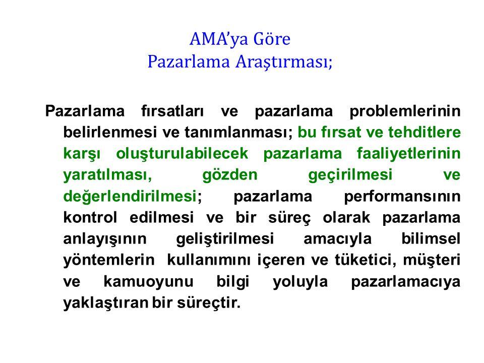 AMA'ya Göre Pazarlama Araştırması;