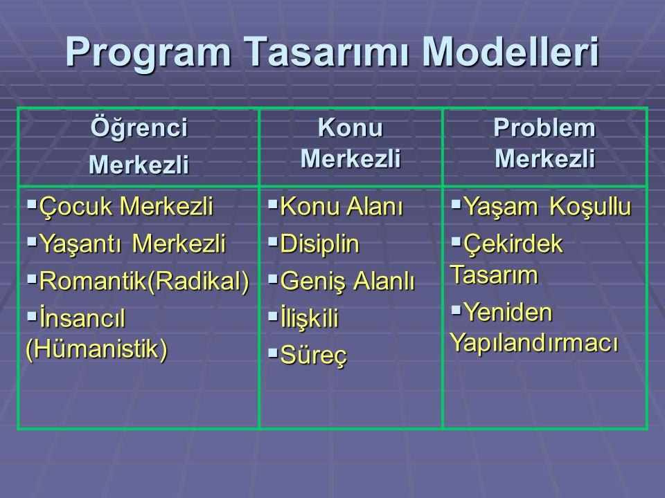 Program Tasarımı Modelleri