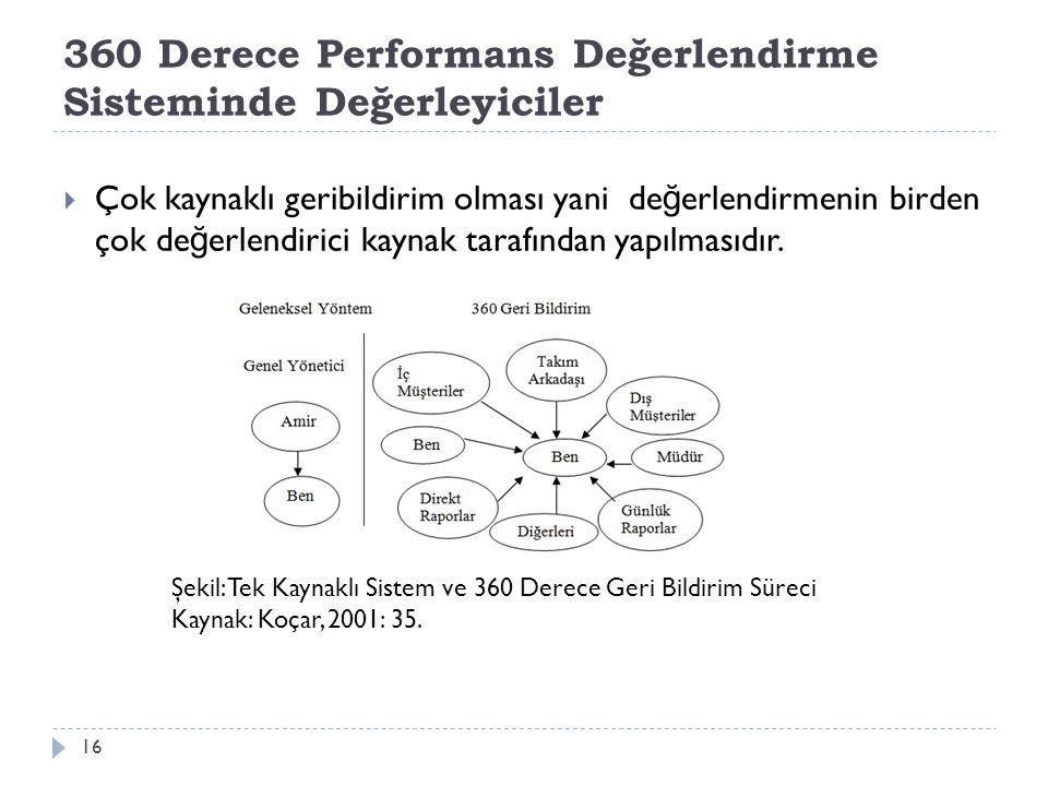 360 Derece Performans Değerlendirme Sisteminde Değerleyiciler