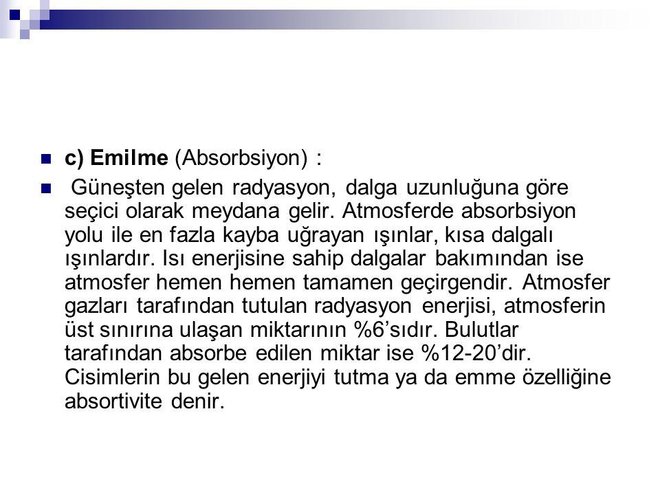 c) Emilme (Absorbsiyon) :