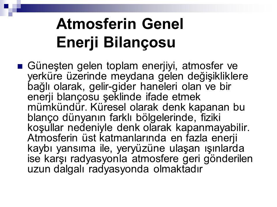 Atmosferin Genel Enerji Bilançosu
