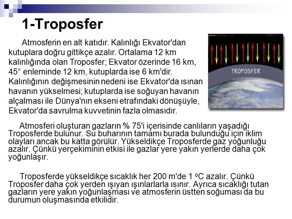 1-Troposfer