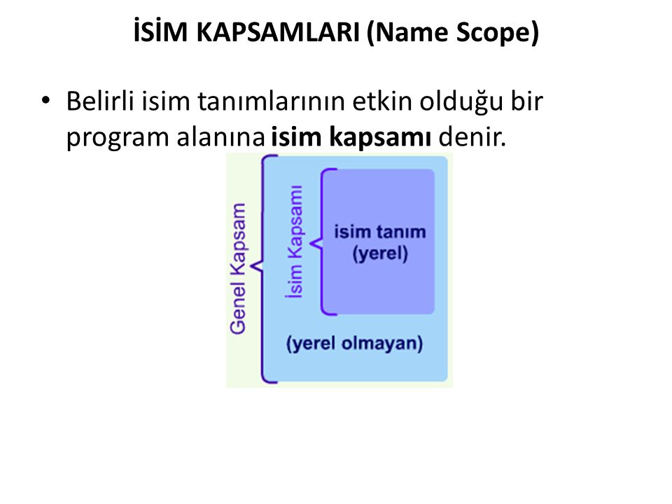 İSİM KAPSAMLARI (Name Scope)