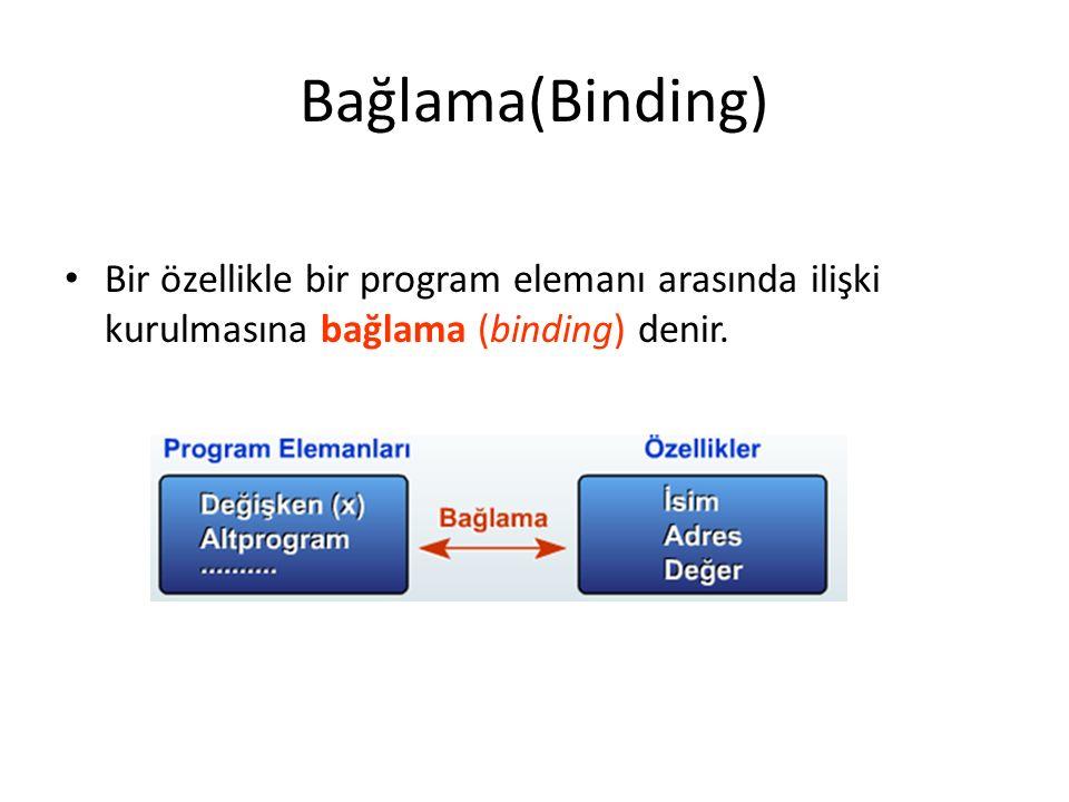 Bağlama(Binding) Bir özellikle bir program elemanı arasında ilişki kurulmasına bağlama (binding) denir.