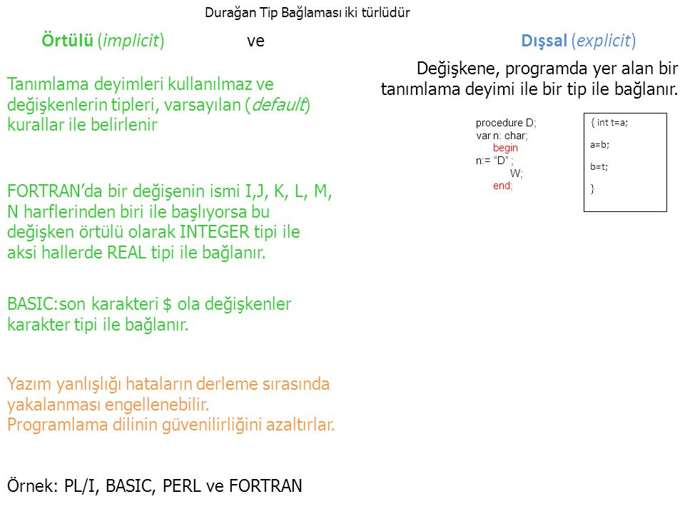 Örtülü (implicit) ve Dışsal (explicit)