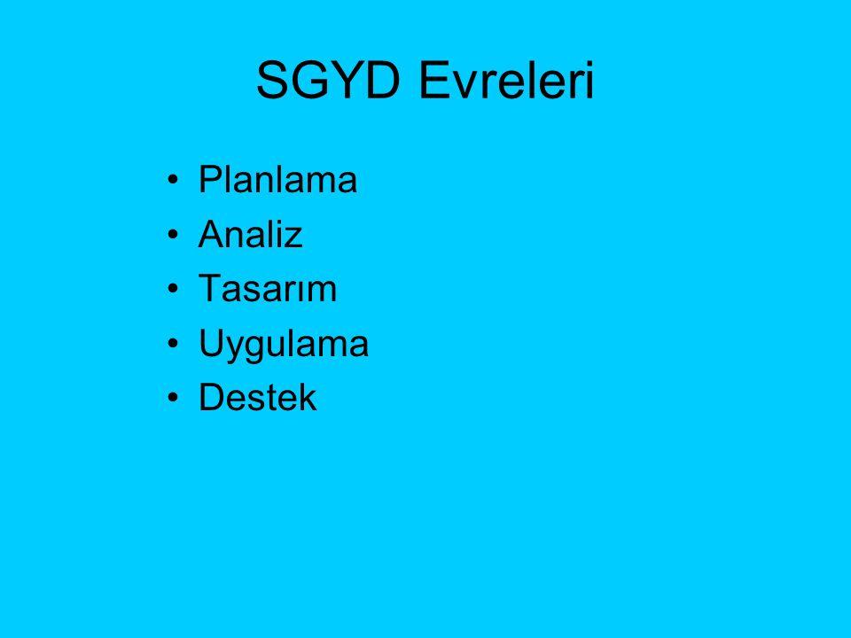 SGYD Evreleri Planlama Analiz Tasarım Uygulama Destek