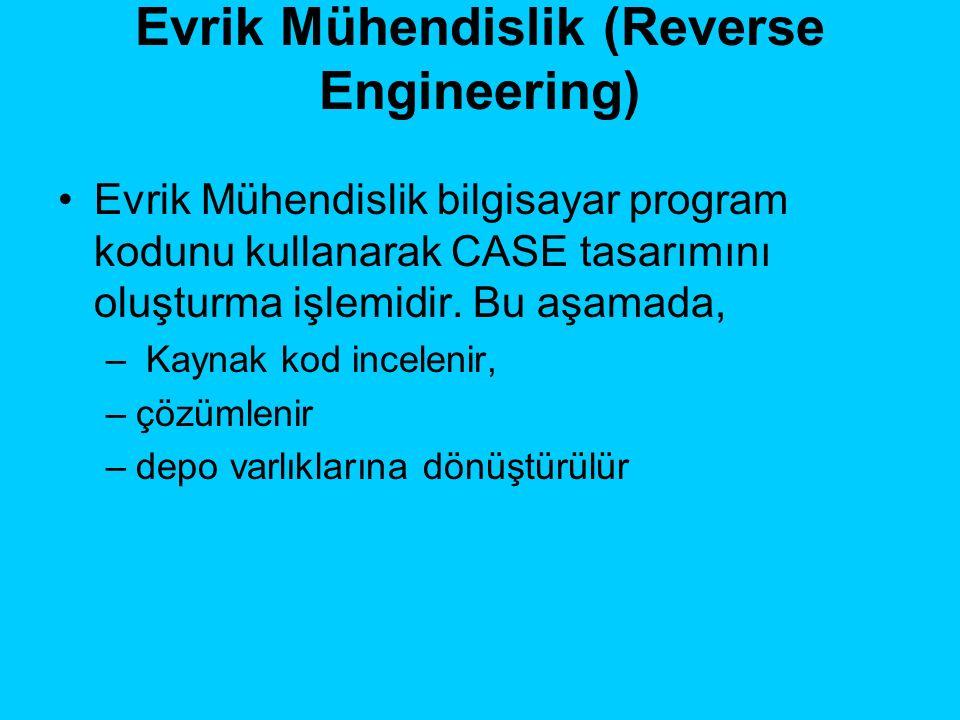 Evrik Mühendislik (Reverse Engineering)