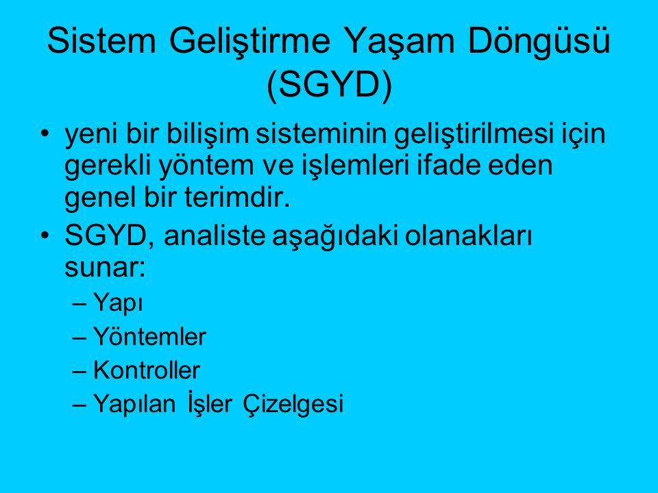 Sistem Geliştirme Yaşam Döngüsü (SGYD)