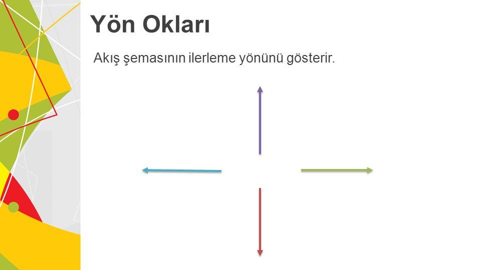 Yön Okları Akış şemasının ilerleme yönünü gösterir.